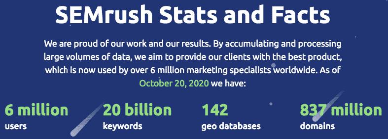 SEMRush Statistic