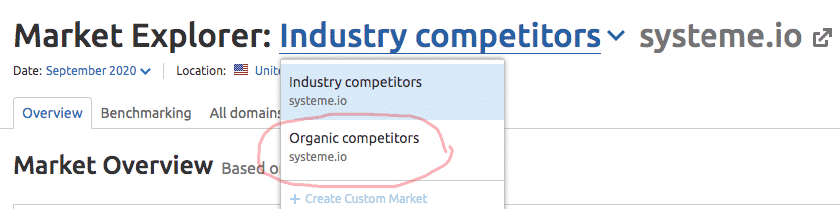 Change into organic competitors